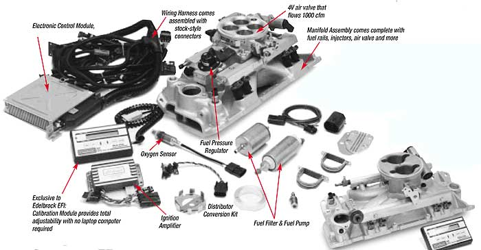 edelbrock chevy 350 engine